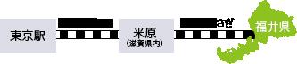 東京駅→【新幹線ひかり】→米原(滋賀県内)→【特急しらさぎ】→福井県